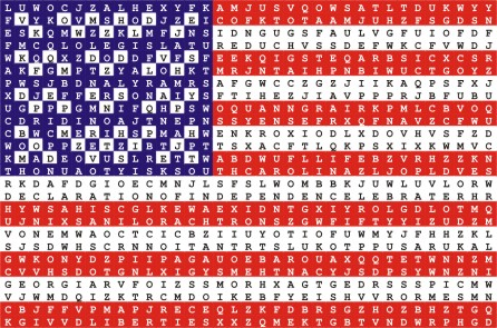 picture regarding 4th of July Trivia Printable identify July 4th Phrase Glance